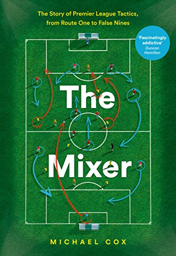 Best Soccer tactic books