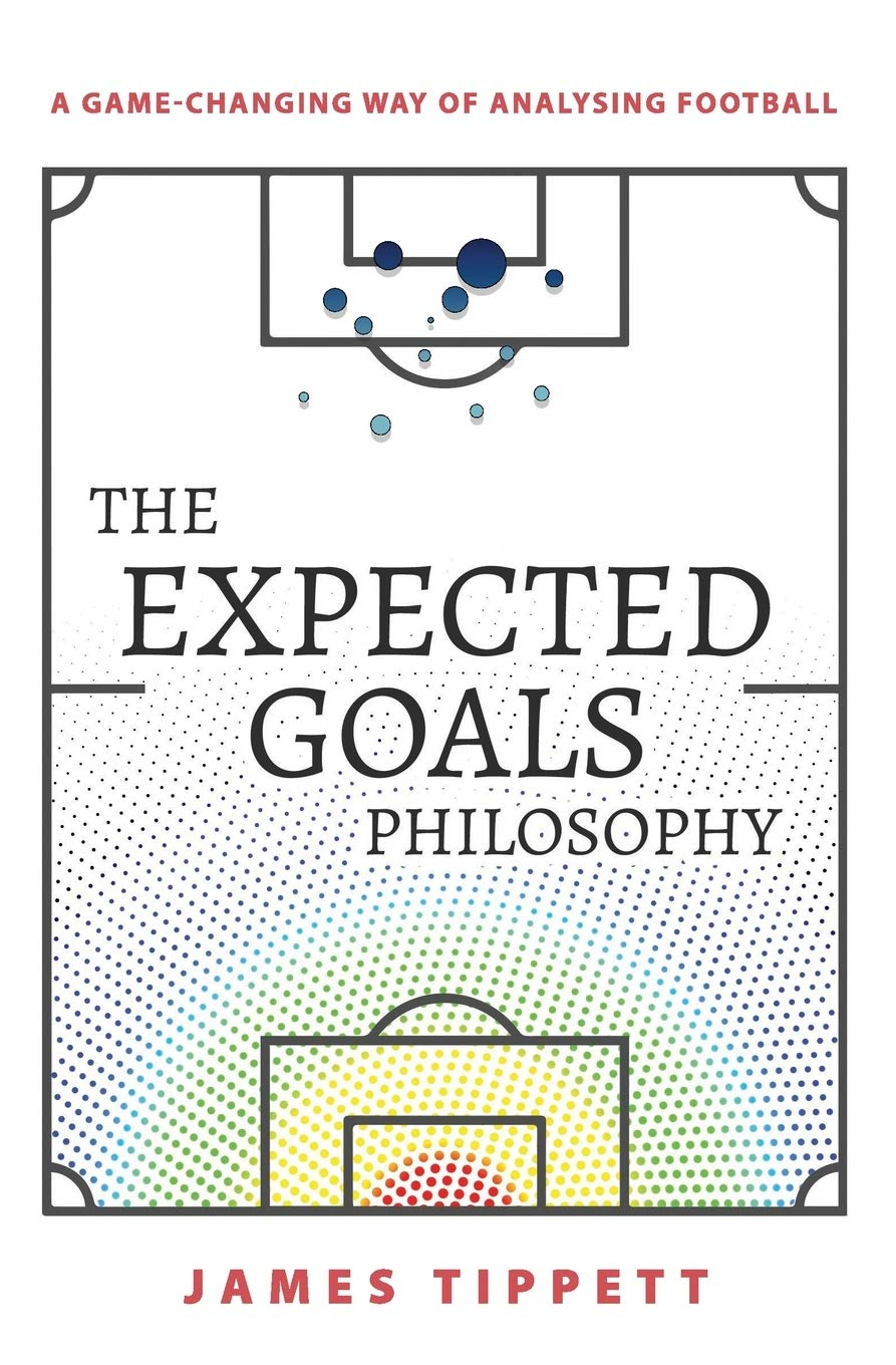 FM21 expected goals philosophy