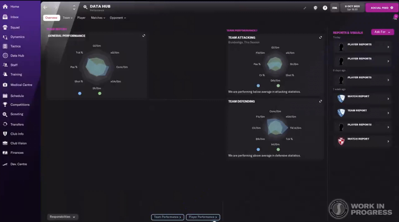 FM22 Data Hub