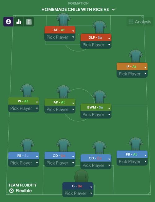 Best FM21 tactics 4-4-2