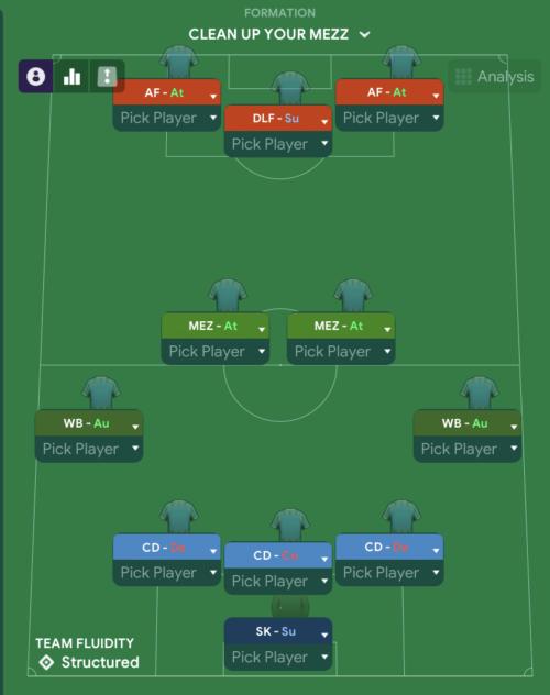 Best Fm21 tactic 3-4-3