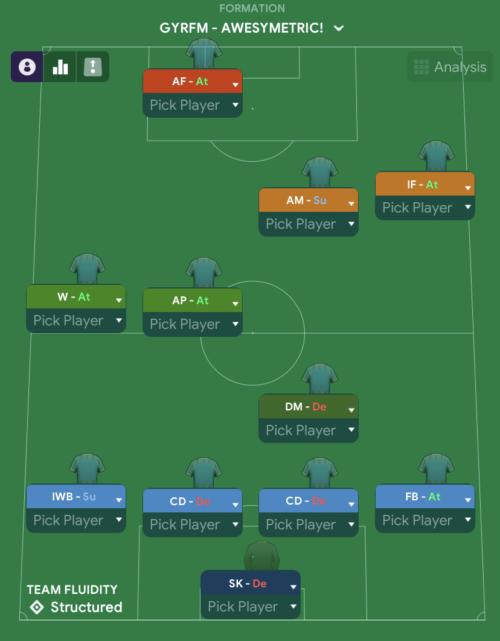 Best FM21 tactics 4-2-3-1 asymmetric