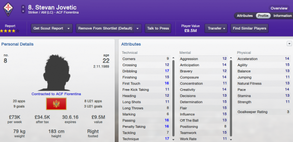 fm13 profile, jovetic, 2012 profile