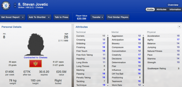 fm13 profile, jovetic, 2016 profile