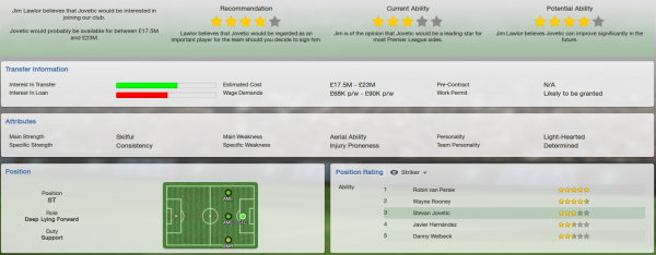 fm13 profile, jovetic, scout report