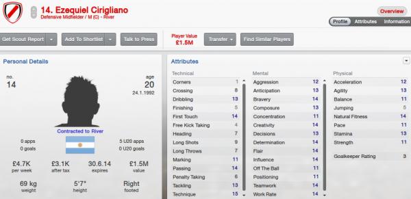 fm13 player profile, cirigliano2, 2012 profile