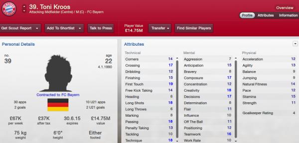 fm13 player profile, kroos2, 2012 profile