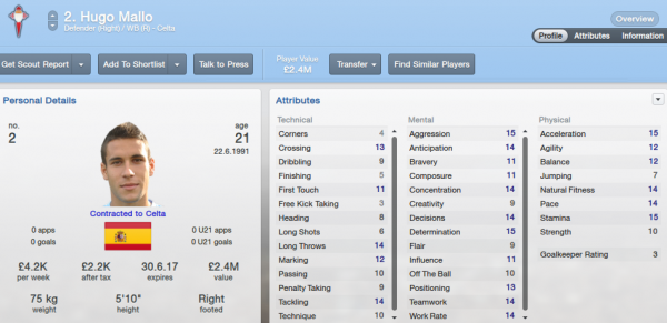 fm13 player profile, mallo2, 2012 profile
