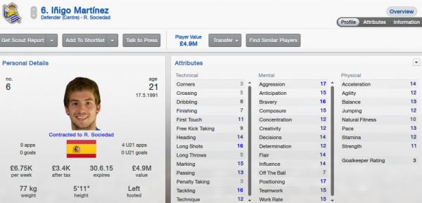 fm13 player profile, martinez2, 2012 profile