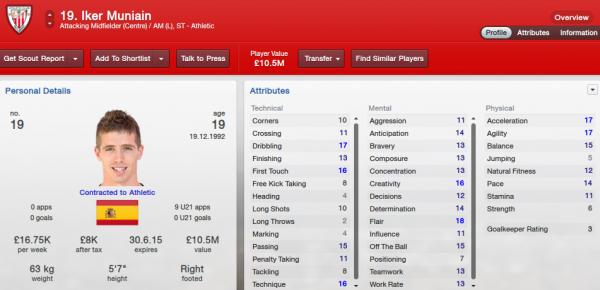 fm13 player profile, muniain2, 2012 profile