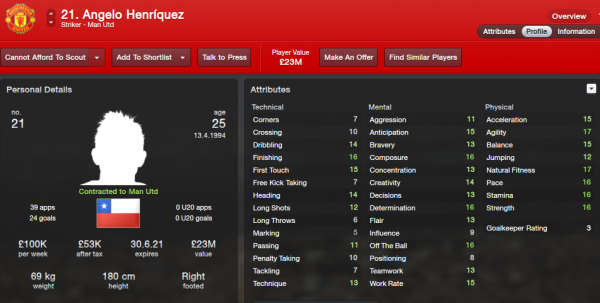 Angelo Henríquez_ Overview Profile