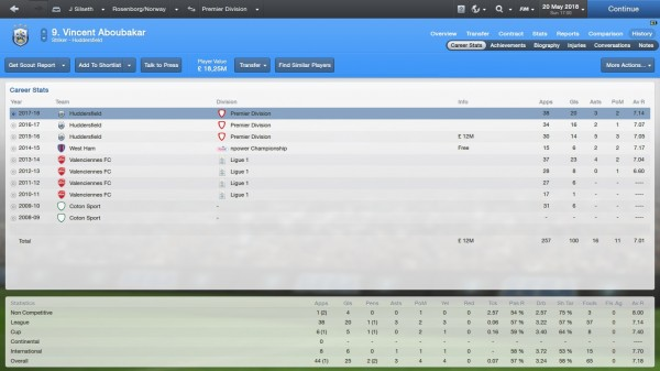 Vincent Aboubakar fm 2013 career history