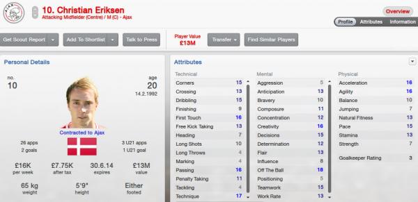 fm13 player profile, eriksen2, 2012 profile