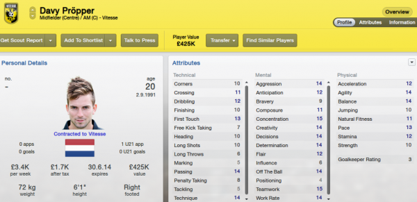 fm13 player profile, propper2, 2012 profile