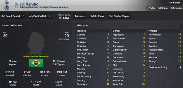 fm13 player profile, sandro, 2018 profile