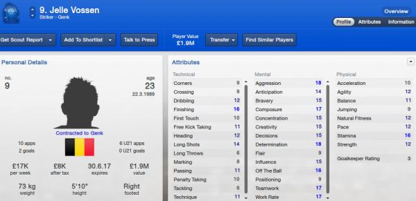 fm13 player profile, vossen2, 2012 profile