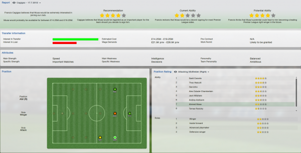 ahmed musa fm 2013 scout report
