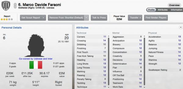 fm13 player profile, faraoni, 2012 profile