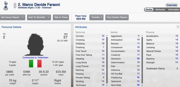 fm13 player profile, faraoni, 2019 profile