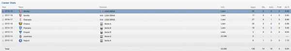 gennaro tutino fm 2013 career stats