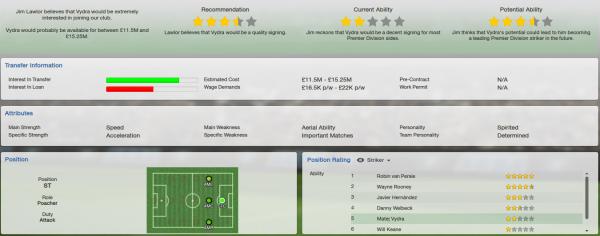 fm13 player profile, vydra, scout report