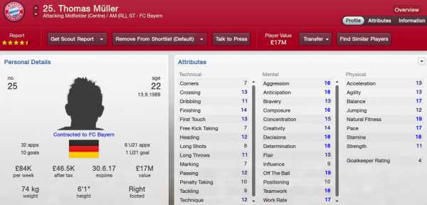 fm13 player profile, muller, 2012 profile