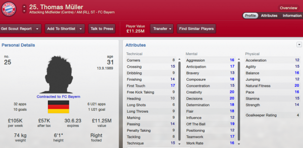 fm13 player profile, muller, 2021 profile