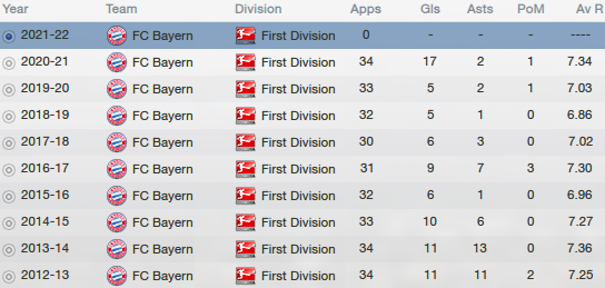 fm13 player profile, muller, career stats
