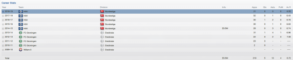 virgil van dijk fm 2013 career stats