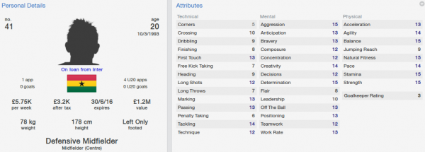 FM 2014 Alfred Duncan initial profile