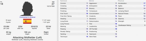 FM 2014 Iker Muniain future profile