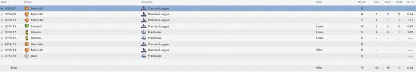 abdelhak nouri fm 2014 career stats