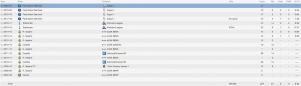 alvaro morata fm 2014 career stats