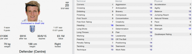 harry maguire fm 2014