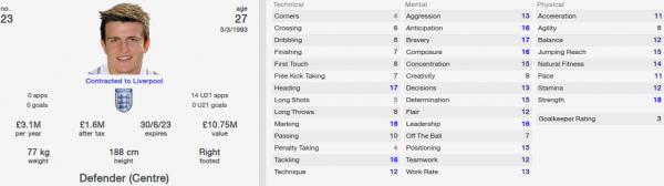 harry maguire fm 2014 future profile