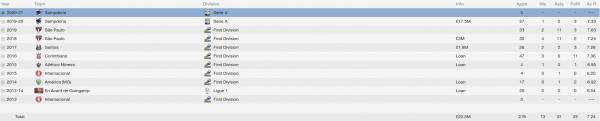 claudio winck fm 2014 career stats