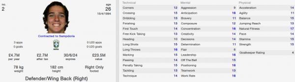 claudio winck fm 2014 future profile