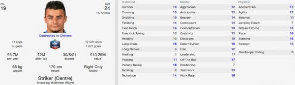 corentin jean fm 2014 future profile