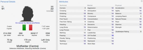 FM 2014 Andrea Bertolacci initial profile