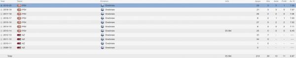 adam maher fm 2014 career stats