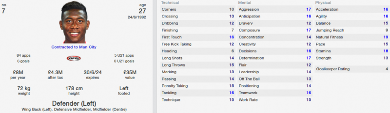 david alaba fm 2014 future profile