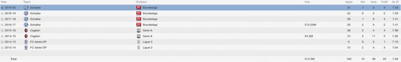 naby keita fm 2014 career stats