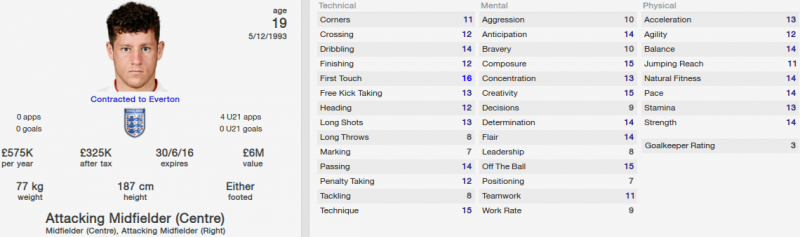 ross barkley fm 2014
