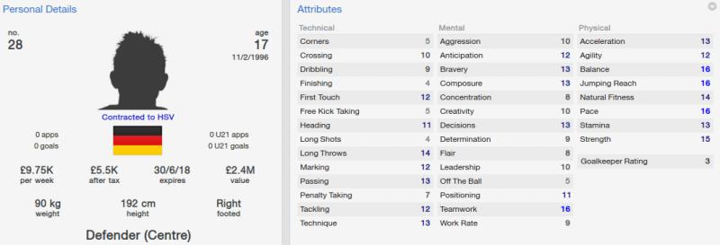 FM 2014 Jonathan Tah initial profile