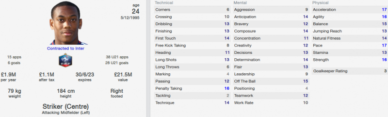 anthony martial fm 2014 future profile