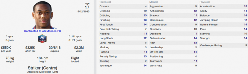 anthony martial fm 2014 initial profile