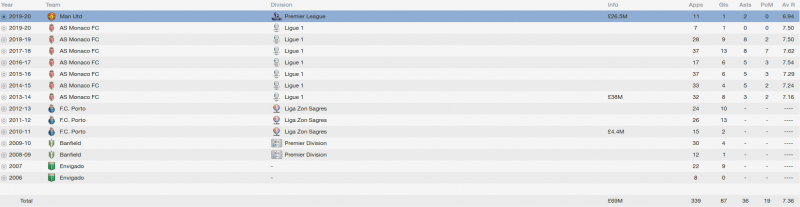 james rodriguez fm 2014 career stats