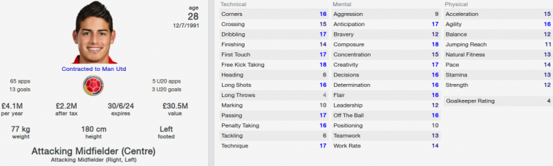 james rodriguez fm 2014 future profile