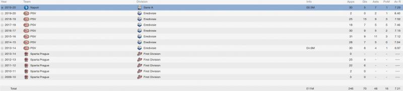ladislav krejci fm 2014 career stats