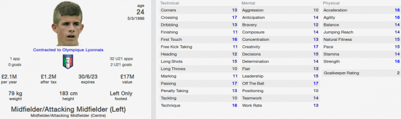 luca valzania fm 2014 future profile